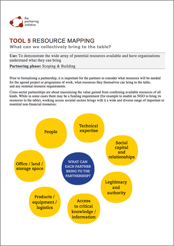 The zambia partnering toolbook zambia business in development resource mapping pronofoot35fo Image collections